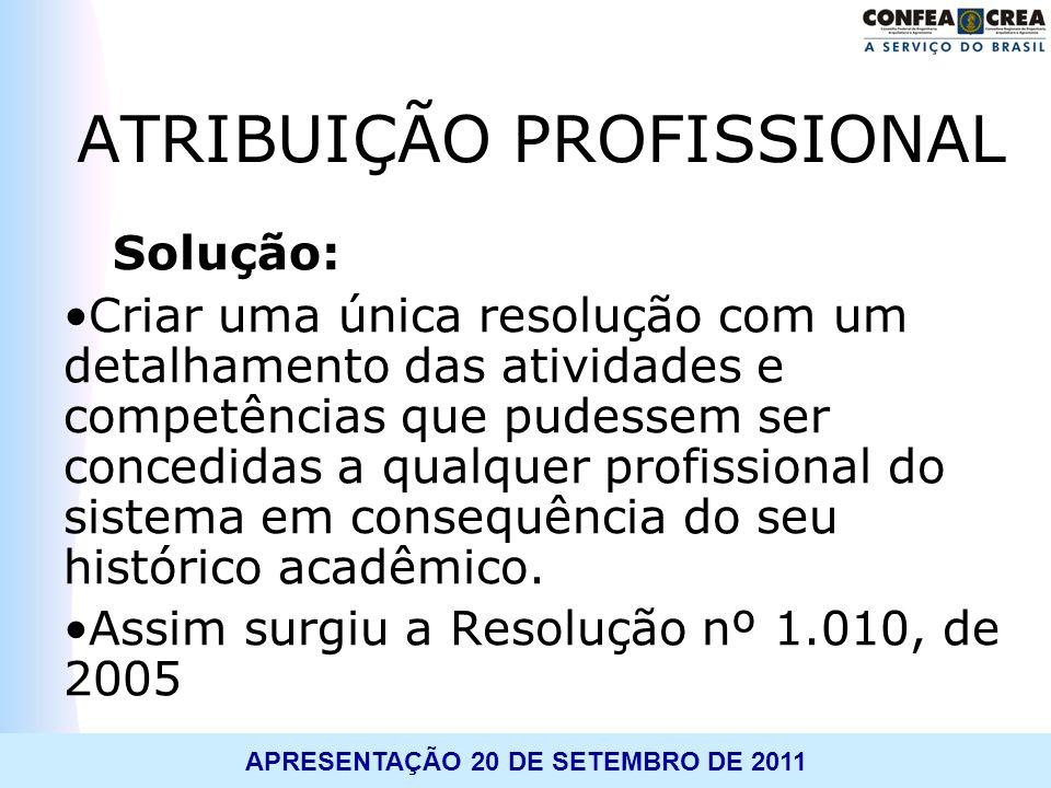 APRESENTAÇÃO 20 DE SETEMBRO DE 2011 2010 1.8 – Palestra sobre a Resolução 1.010; proferida no XXX Encontro Nacional de Engenharia de Produção (ENEGEP), realizado em São Carlos, no dia 13 de Outubro 1.9 – Participação em Evento programado pelo CREA-SP, no dia 21 de Outubro, quando foram discutidos assuntos relativos as etapas de finalização dos trabalhos da 1.010 1.10 – Participação no Workshop da Resolução 1.010 de 25/11/2010 no CREA-DF 1.11 - Participação nas apresentações sobre a Res.