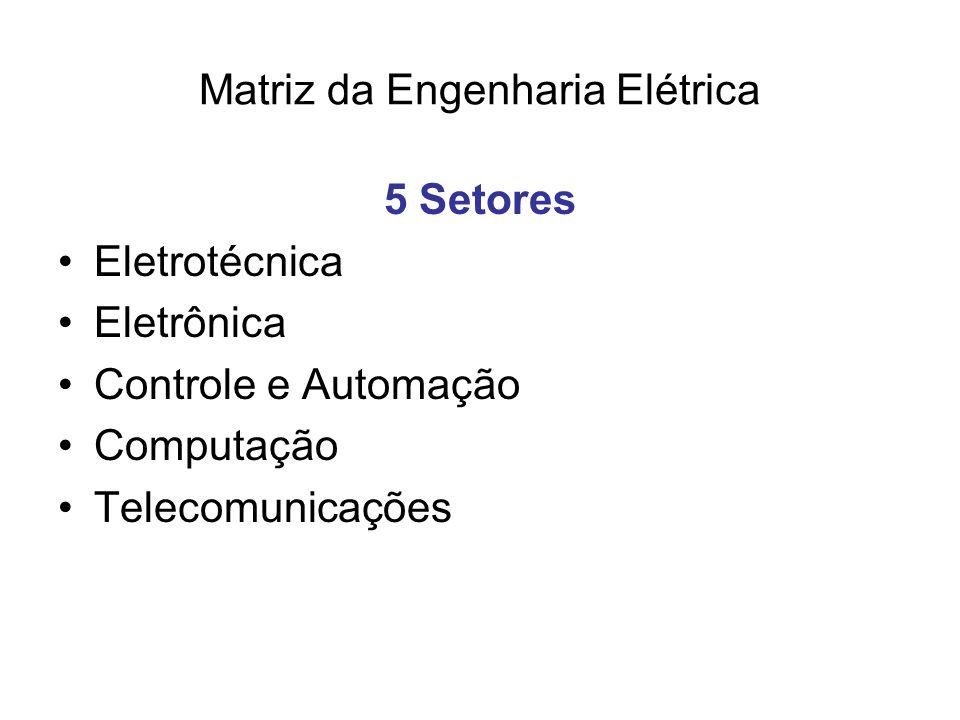 Matriz da Engenharia Elétrica 5 Setores Eletrotécnica Eletrônica Controle e Automação Computação Telecomunicações