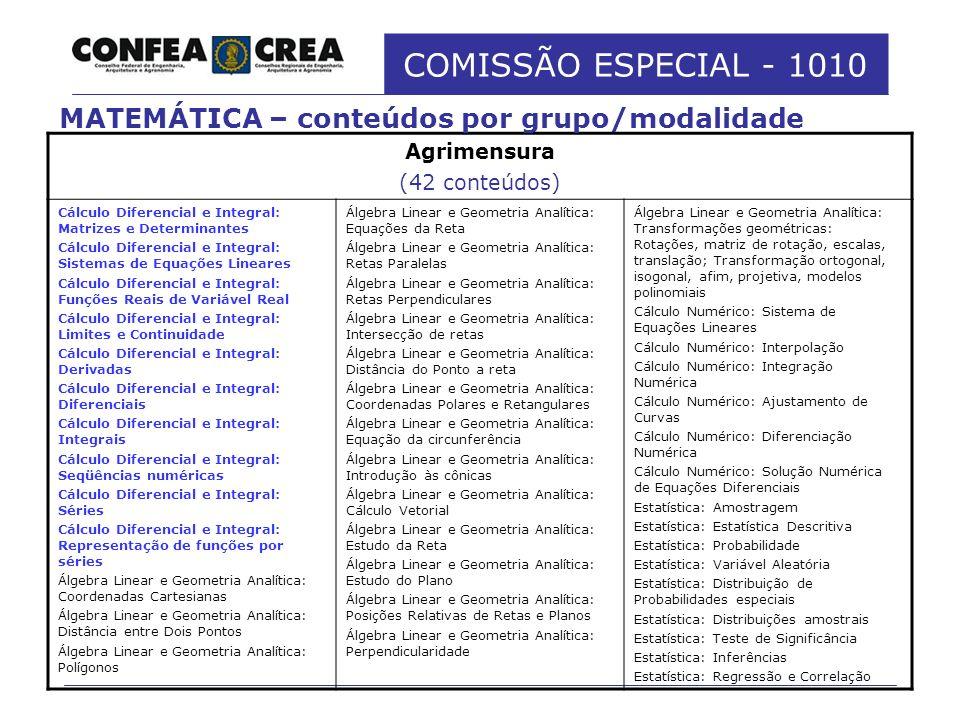 COMISSÃO ESPECIAL - 1010 Agrimensura (42 conteúdos) Cálculo Diferencial e Integral: Matrizes e Determinantes Cálculo Diferencial e Integral: Sistemas