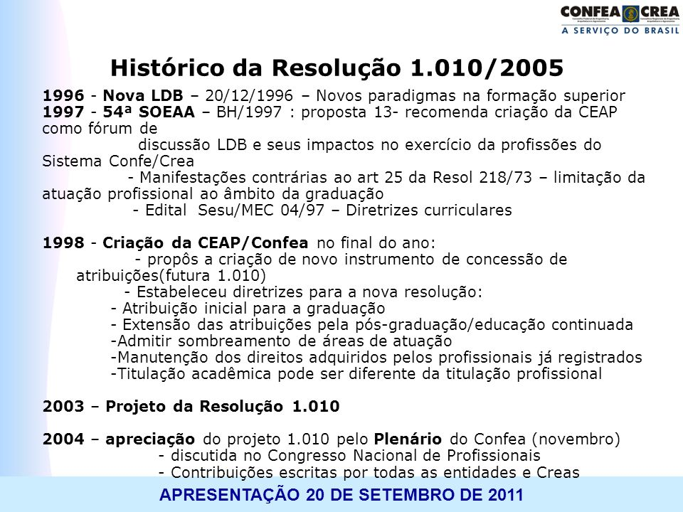 TREINAMENTO: WORKSHOP APLICATIVO 1.010APRESENTAÇÃO 20 DE SETEMBRO DE 2011 Histórico da Resolução 1.010/2005 1996 - Nova LDB – 20/12/1996 – Novos parad