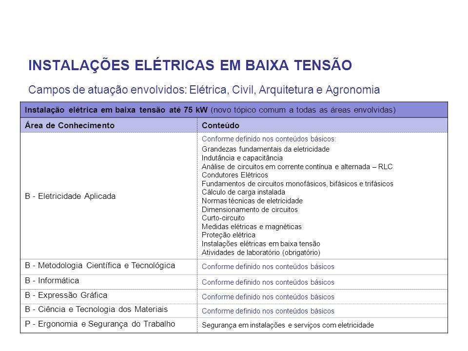INSTALAÇÕES ELÉTRICAS EM BAIXA TENSÃO Campos de atuação envolvidos: Elétrica, Civil, Arquitetura e Agronomia Instalação elétrica em baixa tensão até 7
