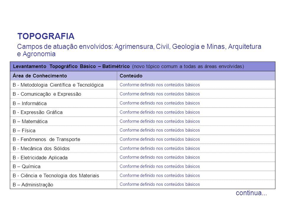 TOPOGRAFIA Campos de atuação envolvidos: Agrimensura, Civil, Geologia e Minas, Arquitetura e Agronomia Levantamento Topográfico Básico – Batimétrico (