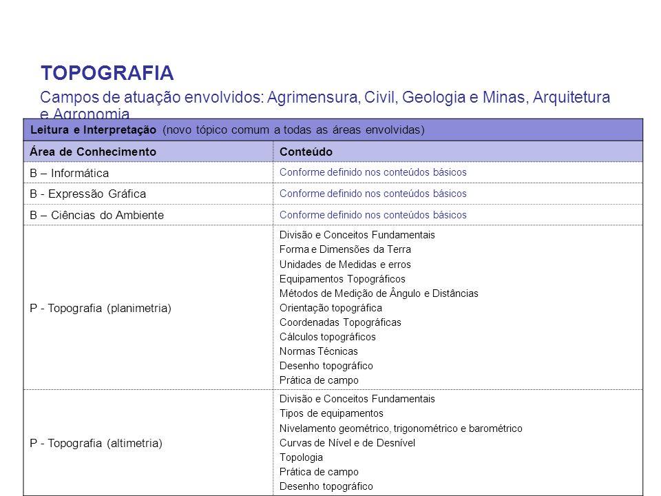 TOPOGRAFIA Campos de atuação envolvidos: Agrimensura, Civil, Geologia e Minas, Arquitetura e Agronomia Leitura e Interpretação (novo tópico comum a to