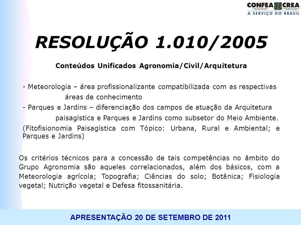 APRESENTAÇÃO 20 DE SETEMBRO DE 2011 Conteúdos Unificados Agronomia/Civil/Arquitetura - Meteorologia – área profissionalizante compatibilizada com as r