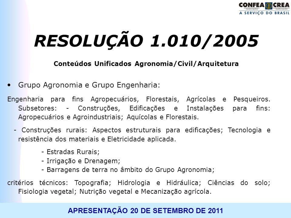 APRESENTAÇÃO 20 DE SETEMBRO DE 2011 Conteúdos Unificados Agronomia/Civil/Arquitetura Grupo Agronomia e Grupo Engenharia: Engenharia para fins Agropecu