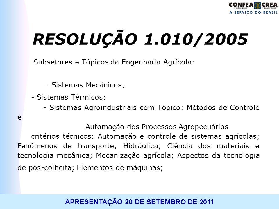 APRESENTAÇÃO 20 DE SETEMBRO DE 2011 Subsetores e Tópicos da Engenharia Agrícola: - Sistemas Mecânicos; - Sistemas Térmicos; - Sistemas Agroindustriais