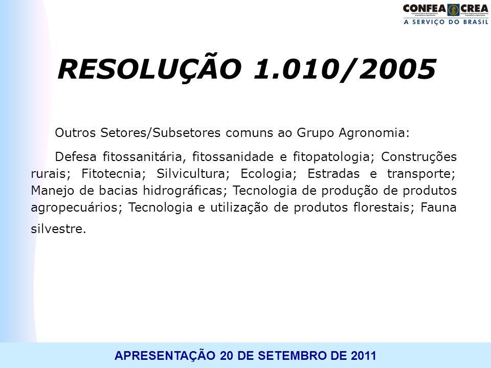APRESENTAÇÃO 20 DE SETEMBRO DE 2011 Outros Setores/Subsetores comuns ao Grupo Agronomia: Defesa fitossanitária, fitossanidade e fitopatologia; Constru