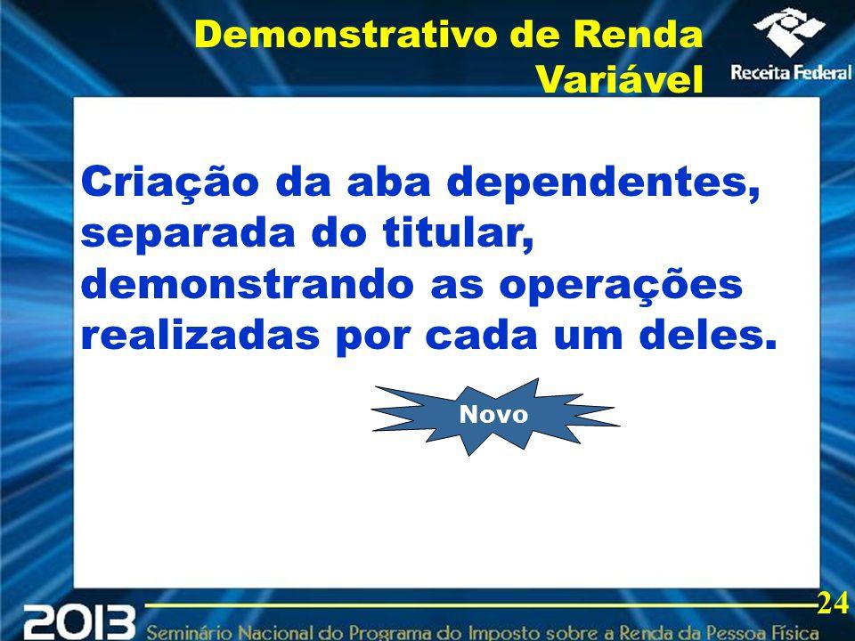 2013 Criação da aba dependentes, separada do titular, demonstrando as operações realizadas por cada um deles. I - com ações, no mercado à vista de bol