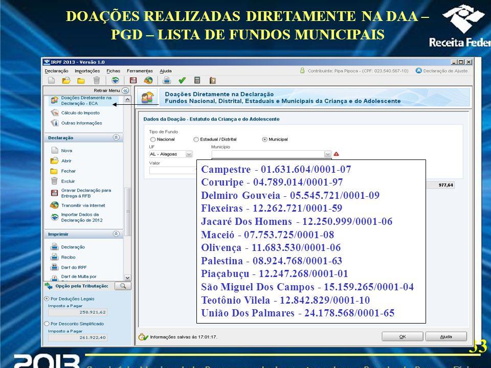 2013 Texto DOAÇÕES REALIZADAS DIRETAMENTE NA DAA – PGD – LISTA DE FUNDOS MUNICIPAIS 33 cccccccccccccc Campestre - 01.631.604/0001-07 Coruripe - 04.789