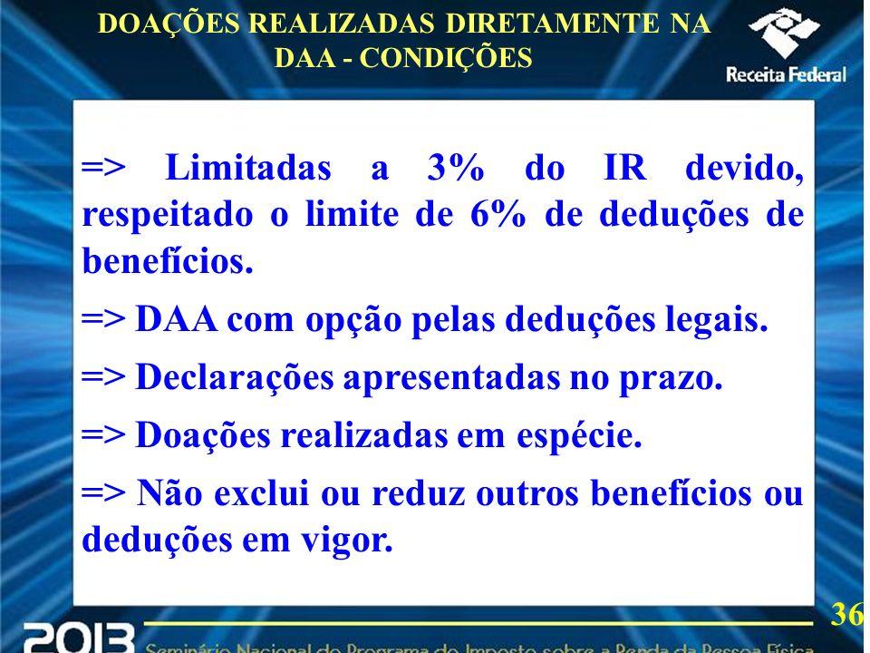 2013 => Limitadas a 3% do IR devido, respeitado o limite de 6% de deduções de benefícios. => DAA com opção pelas deduções legais. => Declarações apres