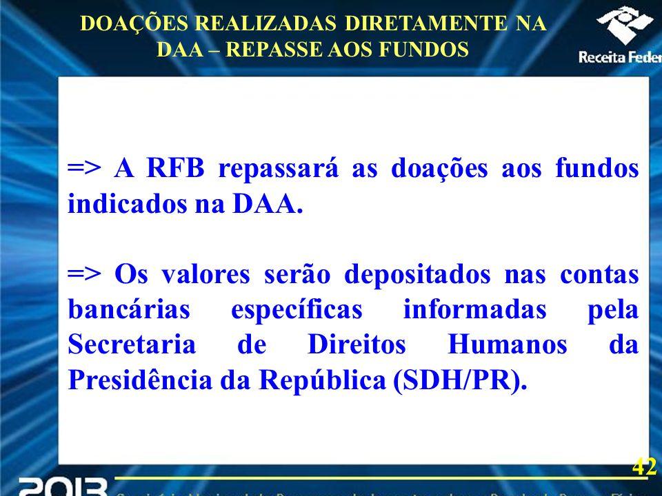 2013 => A RFB repassará as doações aos fundos indicados na DAA. => Os valores serão depositados nas contas bancárias específicas informadas pela Secre