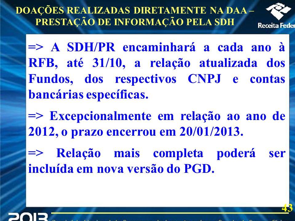 2013 => A SDH/PR encaminhará a cada ano à RFB, até 31/10, a relação atualizada dos Fundos, dos respectivos CNPJ e contas bancárias específicas. => Exc