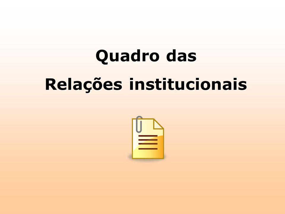 Quadro das Relações institucionais