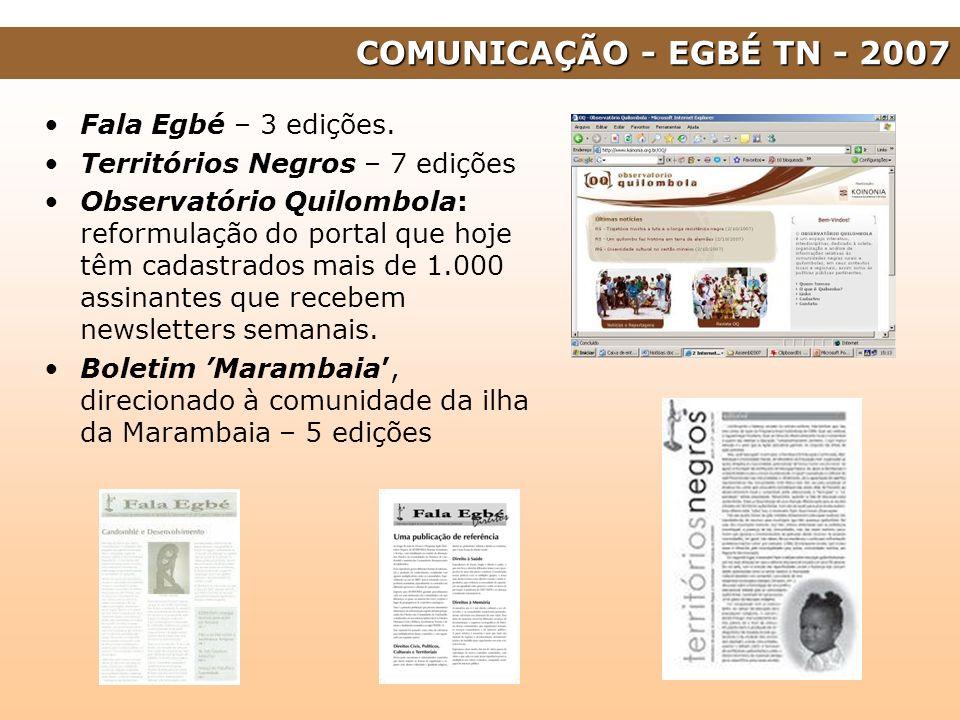 Fala Egbé – 3 edições. Territórios Negros – 7 edições Observatório Quilombola: reformulação do portal que hoje têm cadastrados mais de 1.000 assinante