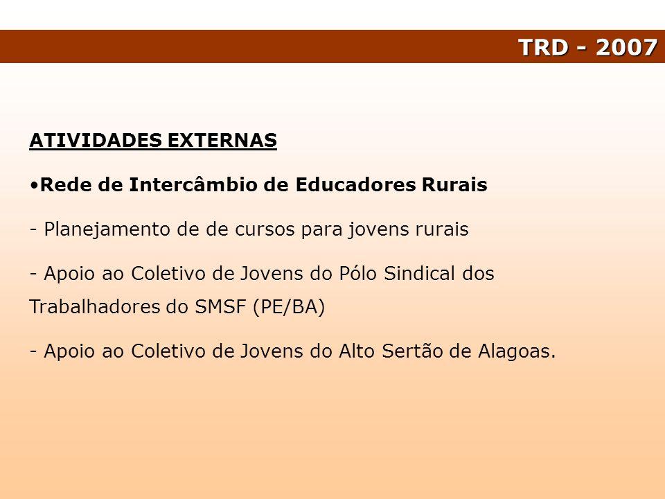 ATIVIDADES EXTERNAS Rede de Intercâmbio de Educadores Rurais - Planejamento de de cursos para jovens rurais - Apoio ao Coletivo de Jovens do Pólo Sind
