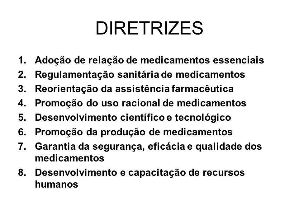 DIRETRIZES 1.Adoção de relação de medicamentos essenciais 2.Regulamentação sanitária de medicamentos 3.Reorientação da assistência farmacêutica 4.Prom