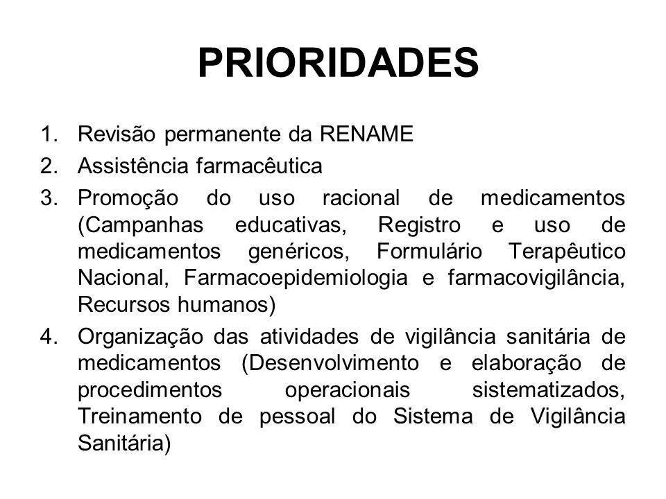 PRIORIDADES 1.Revisão permanente da RENAME 2.Assistência farmacêutica 3.Promoção do uso racional de medicamentos (Campanhas educativas, Registro e uso