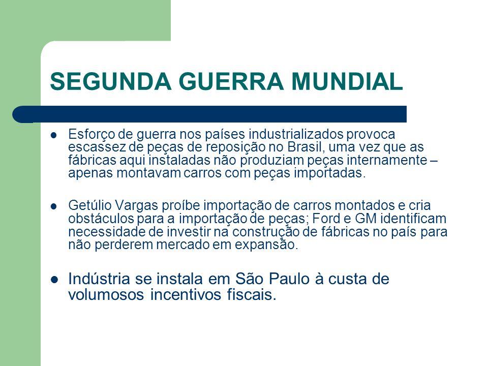 O Período JK 1956 Juscelino Kubitschek cria o Grupo Executivo da Indústria Automobilística (GEIA) com o objetivo de estimular a fabricação local e não somente a montagem de veículos no Brasil.