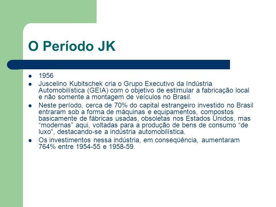 Unidades comercializadas no Brasil 2010 – 3,5 milhões de unidades* * Crescimento de 11,9% em relação a 2009 Projeção de crescimento para 2011 – 5%