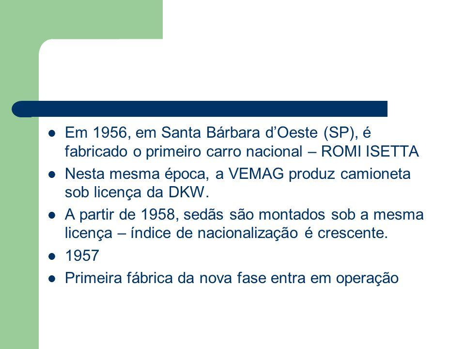 Faturamento (em milhões de US$) Autopeças AUTOPEÇAS 2000 – 13.309 2001 – 11.903 2002 – 11.309 2003 – 13.330 2004 – 18.548 2005 – 25.263 2006 – 28.548 2007 – 35.053 2008 – 40.992 2009 – 34.927 Anuário da Indústria Automobilística Brasileira 2010 Fonte: ANFAVEA