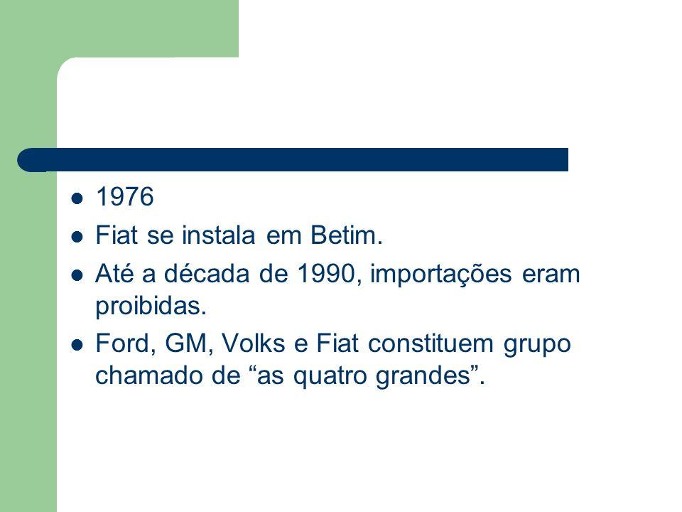 Novas montadoras 2001 RENAULT, PEUGEOT e CITROEN se instalam no Brasil.