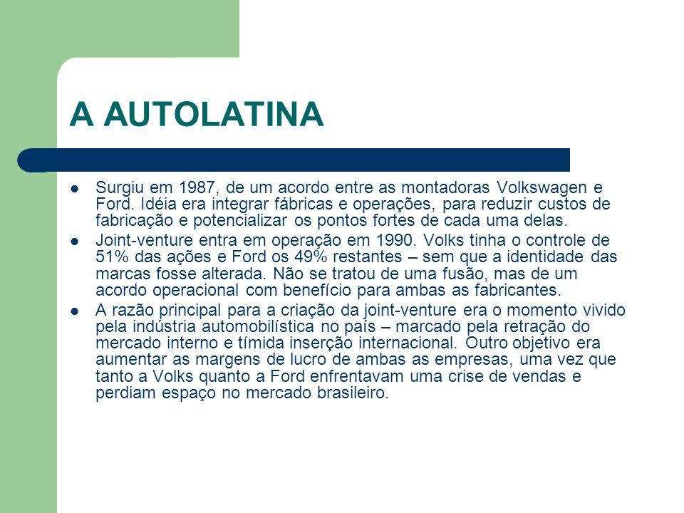 A AUTOLATINA Com a operação, passaram a controlar, juntas, 60% do mercado brasileiro e 30% do argentino.