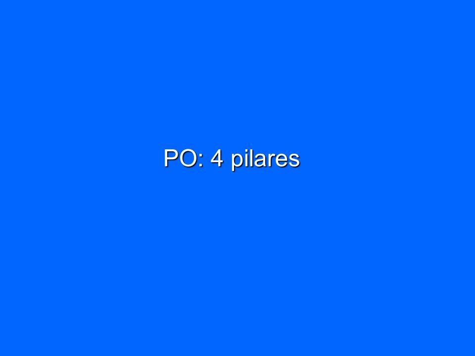 PO: 4 pilares