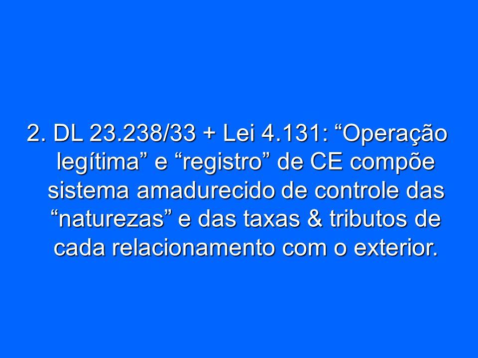 2. DL 23.238/33 + Lei 4.131: Operação legítima e registro de CE compõe sistema amadurecido de controle das naturezas e das taxas & tributos de cada re