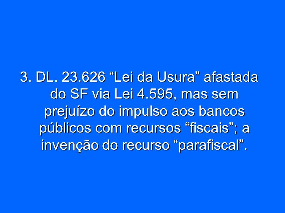 3. DL. 23.626 Lei da Usura afastada do SF via Lei 4.595, mas sem prejuízo do impulso aos bancos públicos com recursos fiscais; a invenção do recurso p