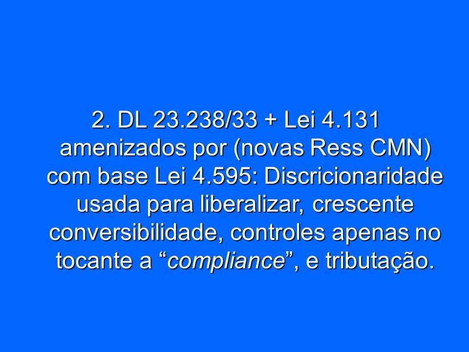 2. DL 23.238/33 + Lei 4.131 amenizados por (novas Ress CMN) com base Lei 4.595: Discricionaridade usada para liberalizar, crescente conversibilidade,