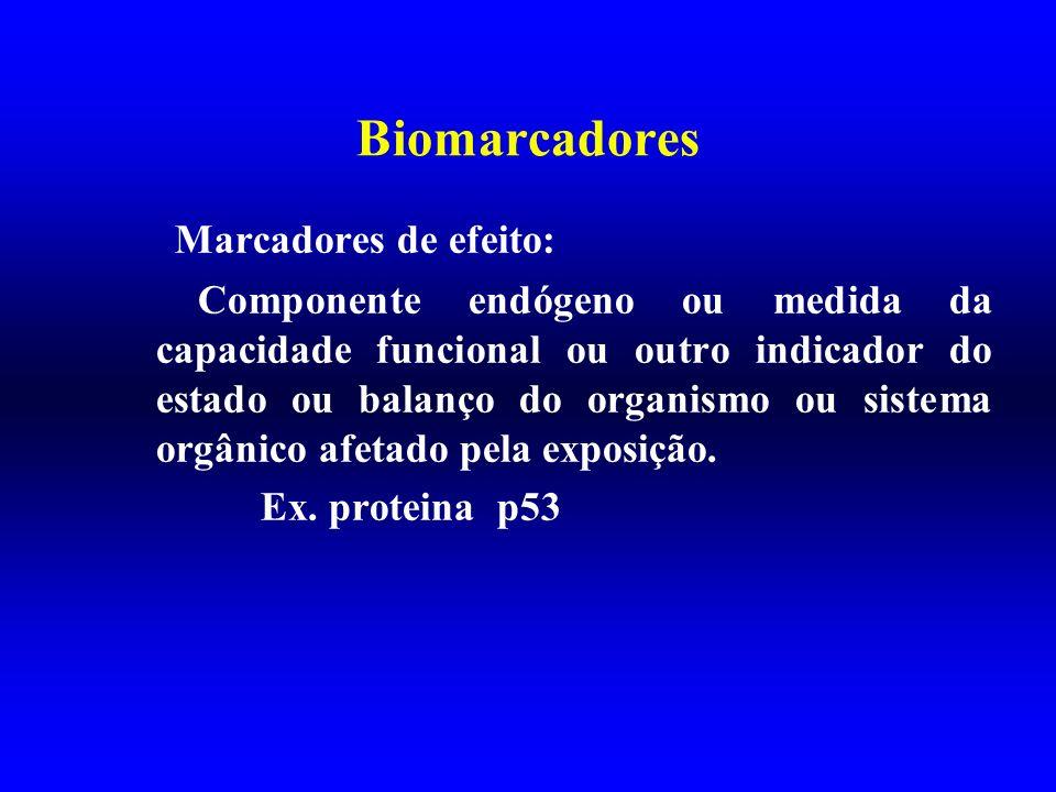 Biomarcadores Marcadores de efeito: Componente endógeno ou medida da capacidade funcional ou outro indicador do estado ou balanço do organismo ou sist