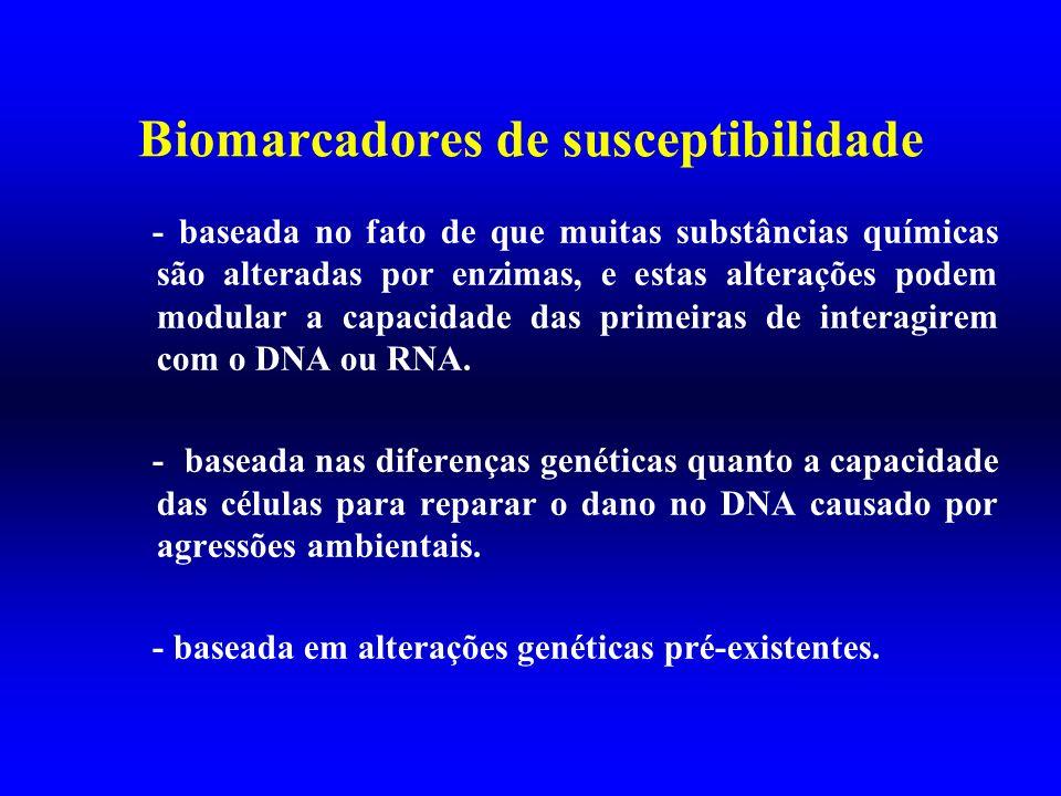 Biomarcadores de susceptibilidade - baseada no fato de que muitas substâncias químicas são alteradas por enzimas, e estas alterações podem modular a c