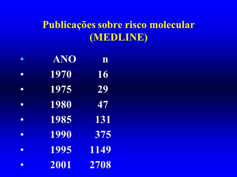 Conteúdos Abordagem genético-molecular do câncer Conceituação de biomarcador molecular Genética de populações /estudo do câncer Polimorfismos genéticos no câncer Avanços tecnológicos: microarrays Desafios para os registros de câncer