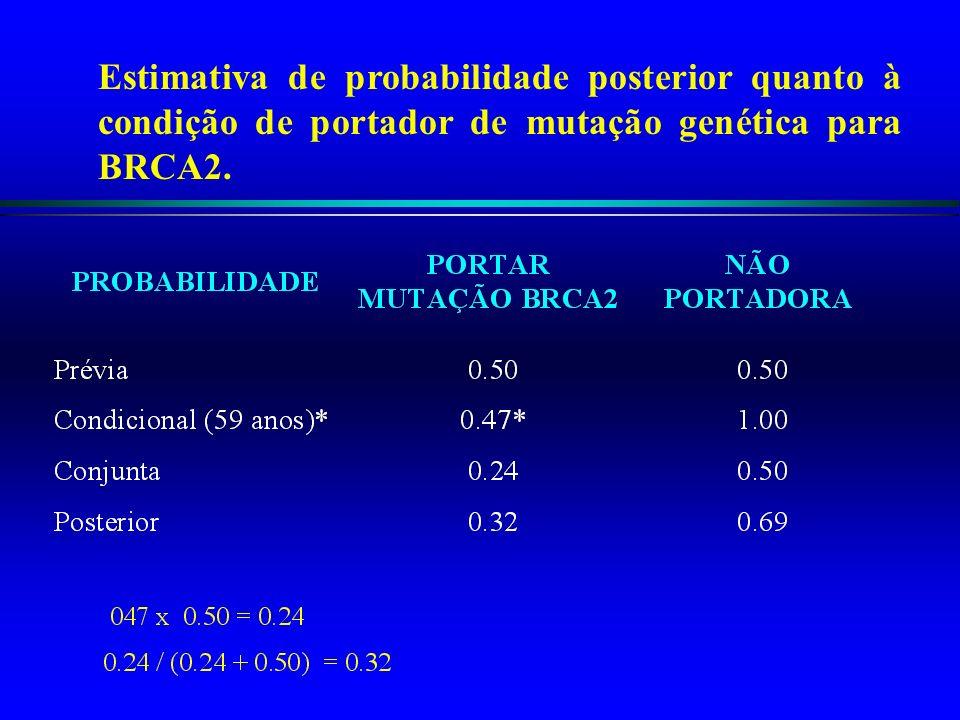 Estimativa de probabilidade posterior quanto à condição de portador de mutação genética para BRCA2.