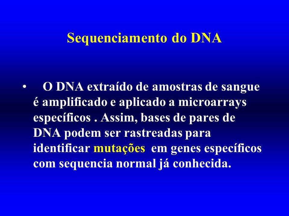 Sequenciamento do DNA O DNA extraído de amostras de sangue é amplificado e aplicado a microarrays específicos. Assim, bases de pares de DNA podem ser