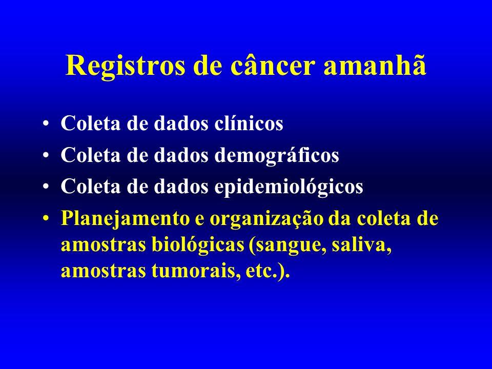 Registros de câncer amanhã Coleta de dados clínicos Coleta de dados demográficos Coleta de dados epidemiológicos Planejamento e organização da coleta