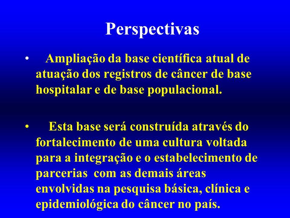 Perspectivas Ampliação da base científica atual de atuação dos registros de câncer de base hospitalar e de base populacional. Esta base será construíd