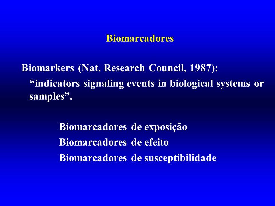 Biomarcadores Marcadores de exposição: Composto exógeno no interior do organismo ou produto interativo entre o composto e um componente endógeno, ou outro evento relacionado a exposição.