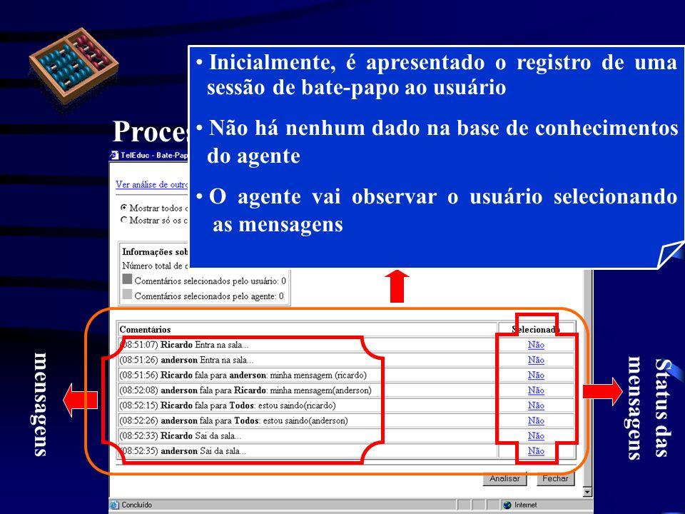 Agente construído Processo de aprendizagem mensagens Status das mensagens Tabela Inicialmente, é apresentado o registro de uma sessão de bate-papo ao
