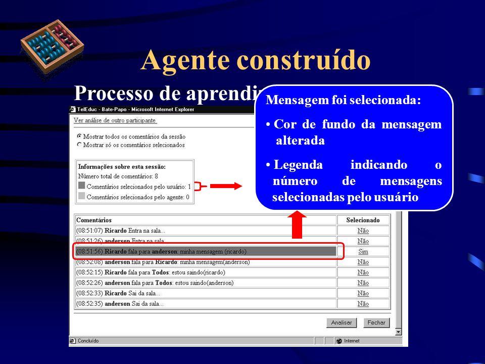 Agente construído Processo de aprendizagem Mensagem foi selecionada: Cor de fundo da mensagem alterada Legenda indicando o número de mensagens selecio