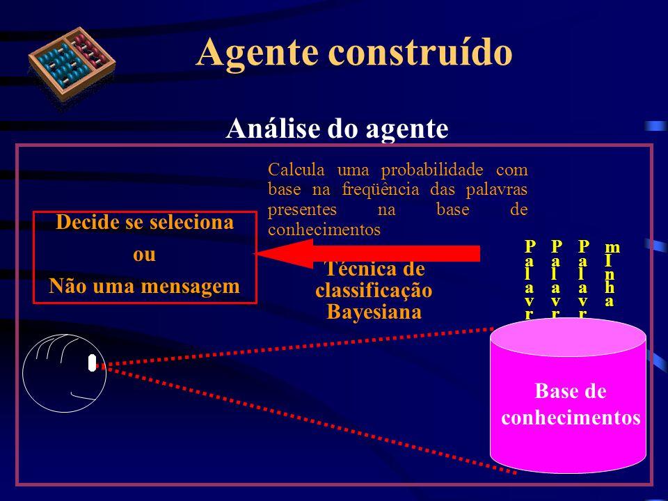 Análise do agente Palavra1Palavra1 Palavra2Palavra2 Palavra3Palavra3 mInhamInha Base de conhecimentos Agente construído Calcula uma probabilidade com