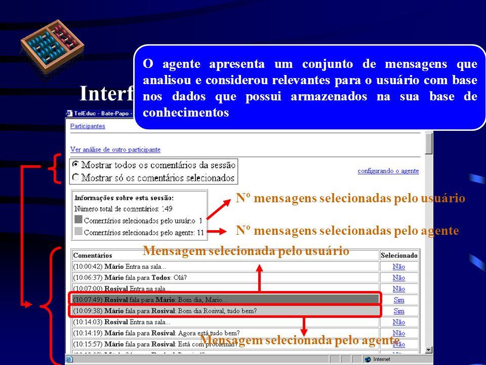 Agente construído Interface Mensagem selecionada pelo usuário Mensagem selecionada pelo agente Nº mensagens selecionadas pelo usuário Nº mensagens sel