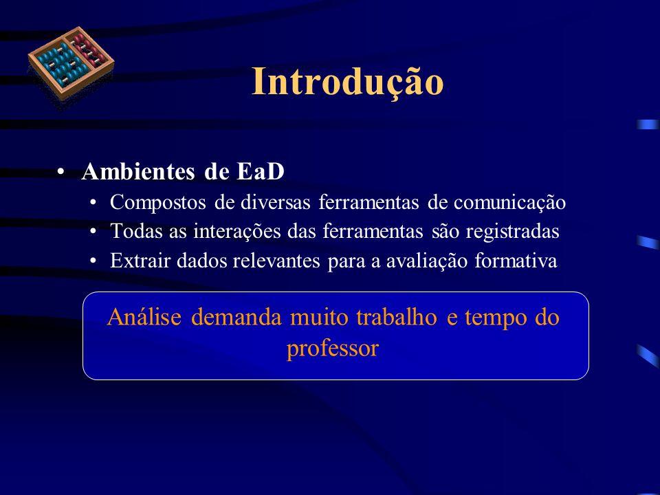Ambientes de EaD Compostos de diversas ferramentas de comunicação Todas as interações das ferramentas são registradas Extrair dados relevantes para a