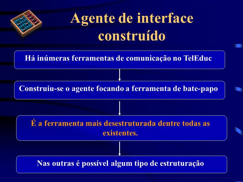 Agente de interface construído Há inúmeras ferramentas de comunicação no TelEduc Construiu-se o agente focando a ferramenta de bate-papo É a ferrament