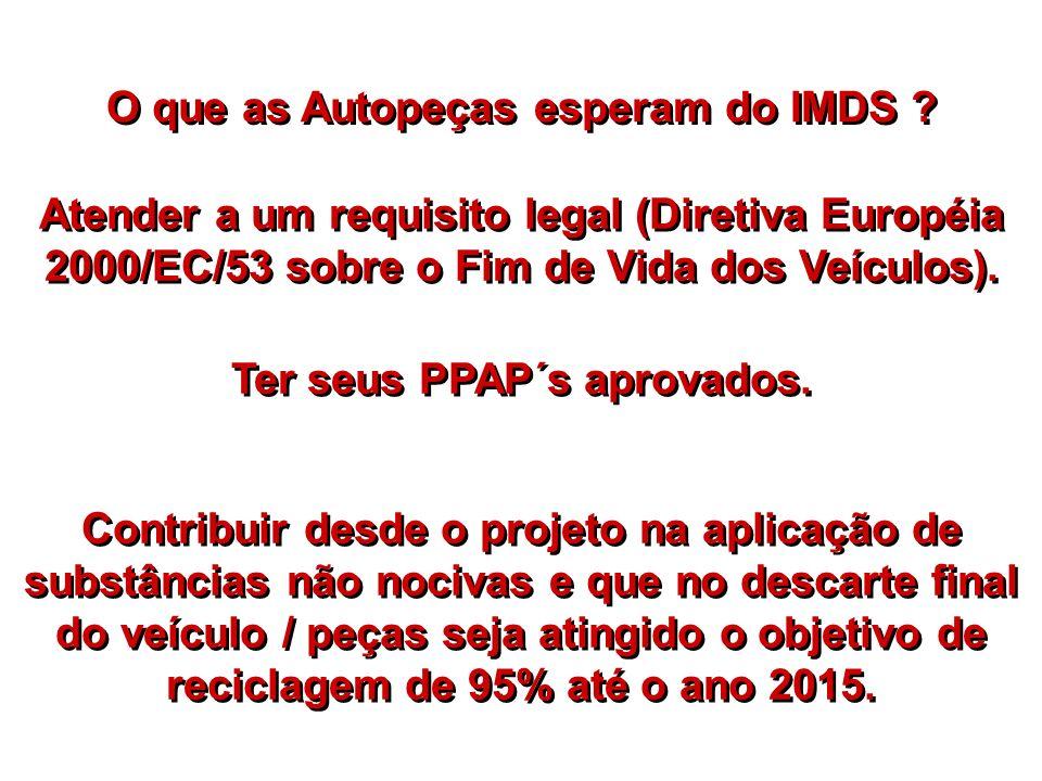 O que as Autopeças esperam do IMDS ? Atender a um requisito legal (Diretiva Européia 2000/EC/53 sobre o Fim de Vida dos Veículos). Contribuir desde o