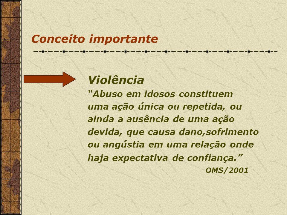 Conceito importante Violência Abuso em idosos constituem uma ação única ou repetida, ou ainda a ausência de uma ação devida, que causa dano,sofrimento