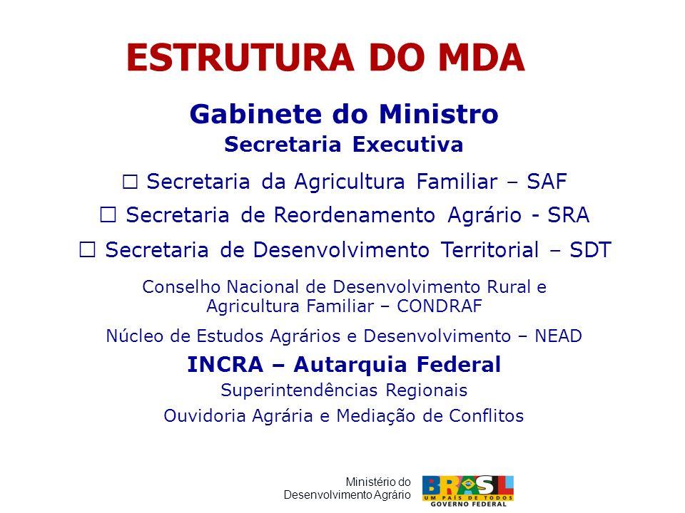 ESTRUTURA DO MDA Ministério do Desenvolvimento Agrário Gabinete do Ministro Secretaria Executiva Secretaria da Agricultura Familiar – SAF Secretaria d