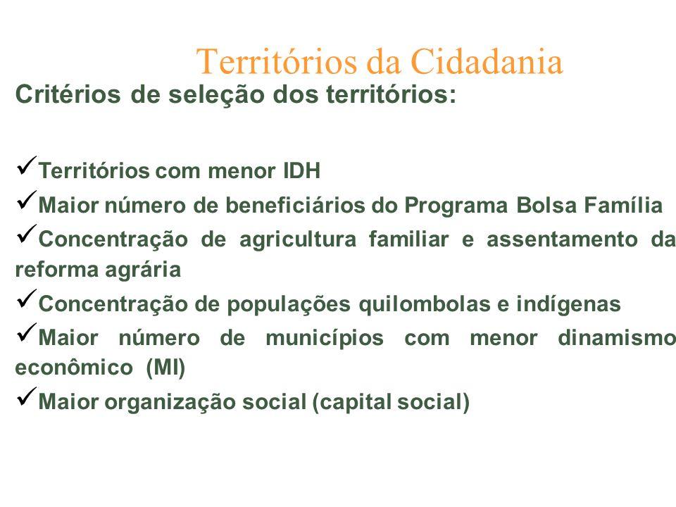 Territórios da Cidadania Critérios de seleção dos territórios: Territórios com menor IDH Maior número de beneficiários do Programa Bolsa Família Conce