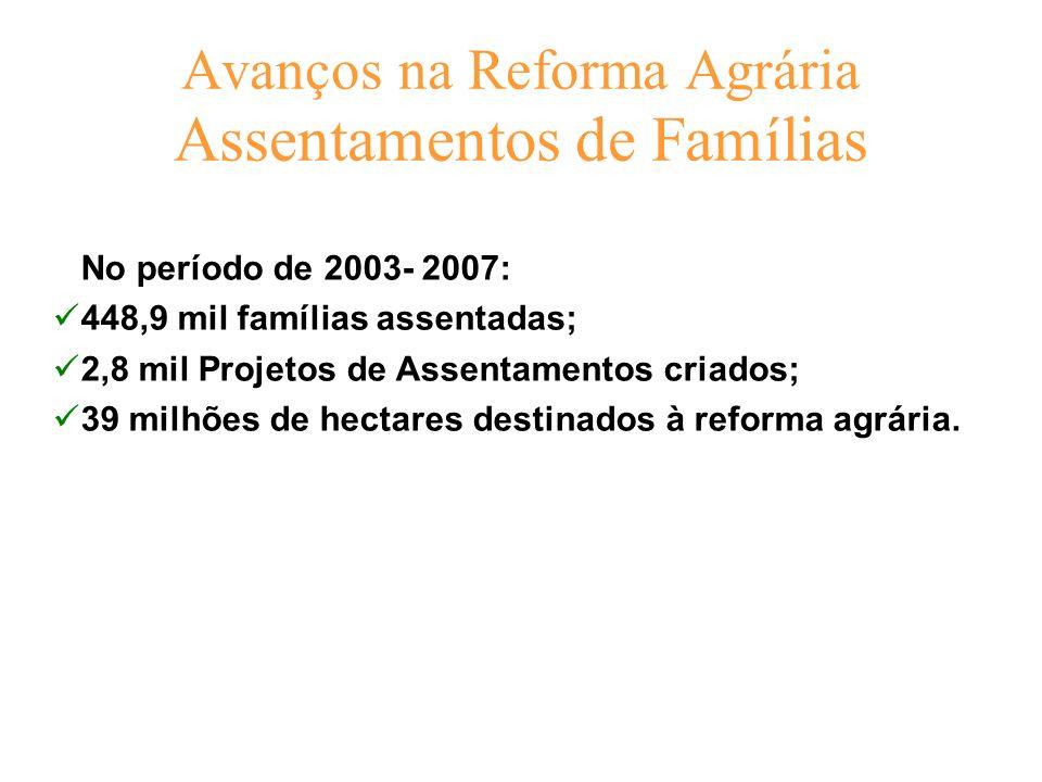 Avanços na Reforma Agrária Assentamentos de Famílias No período de 2003- 2007: 448,9 mil famílias assentadas; 2,8 mil Projetos de Assentamentos criado