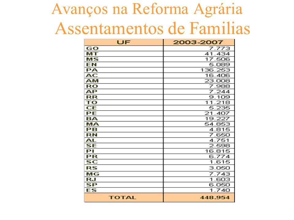 Avanços na Reforma Agrária Assentamentos de Familias